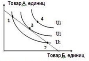 Тест №5053